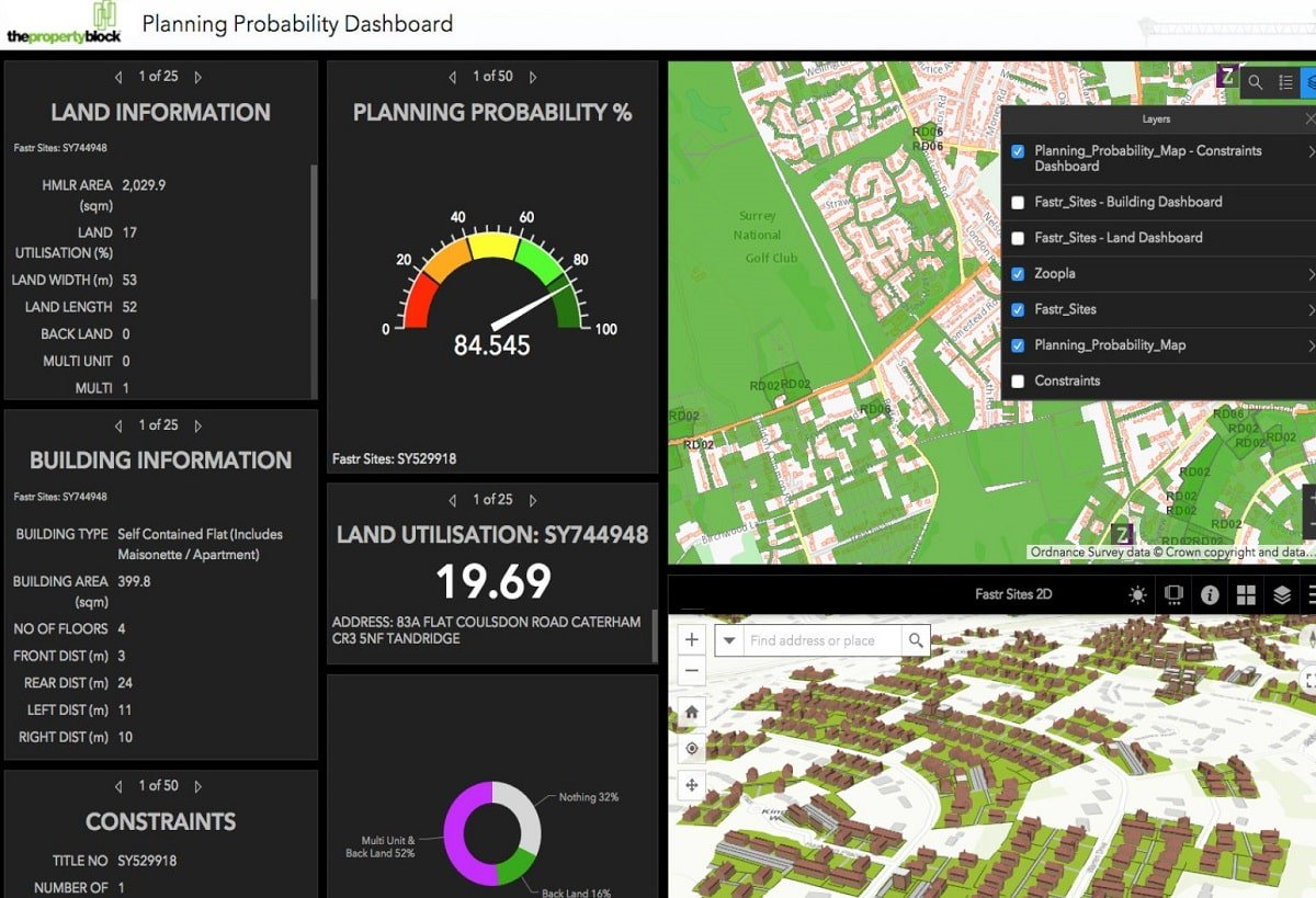 The Property Block Dashboard